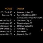 FFA Cup WA – Round 5 Draw – Gulls draw Forrestfield United or Carramar Shamrock Rovers