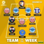 Round 3: FW Team of the Week